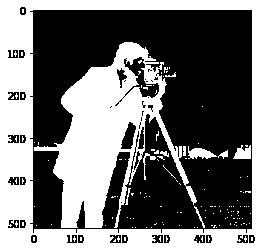 画像処理ライブラリ scikit-image の紹介